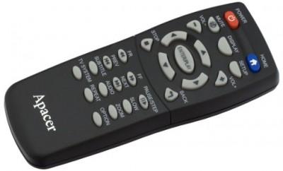 Что делать, если вы постоянно теряете пульт от телевизора